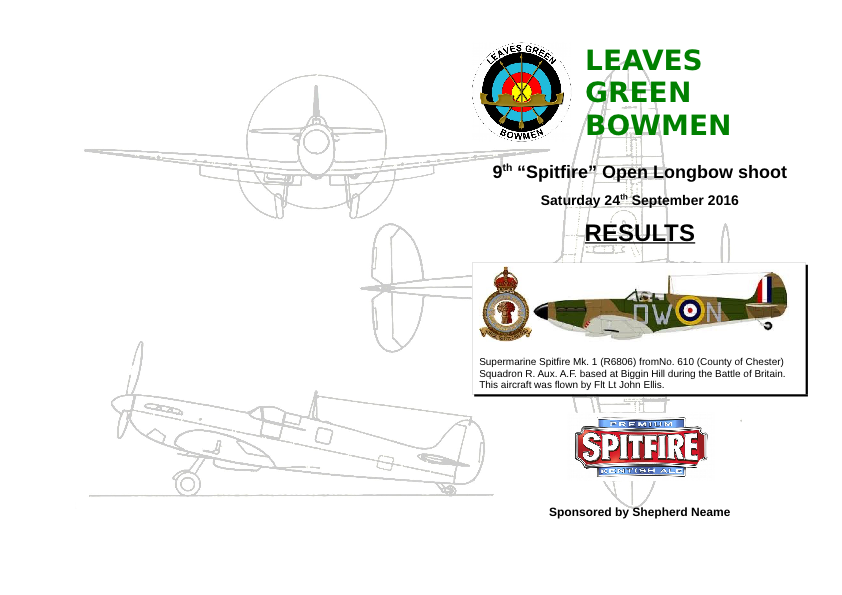 Spitfire 2016 - Results
